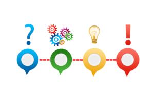 Hoe word je een lerende organisatie?